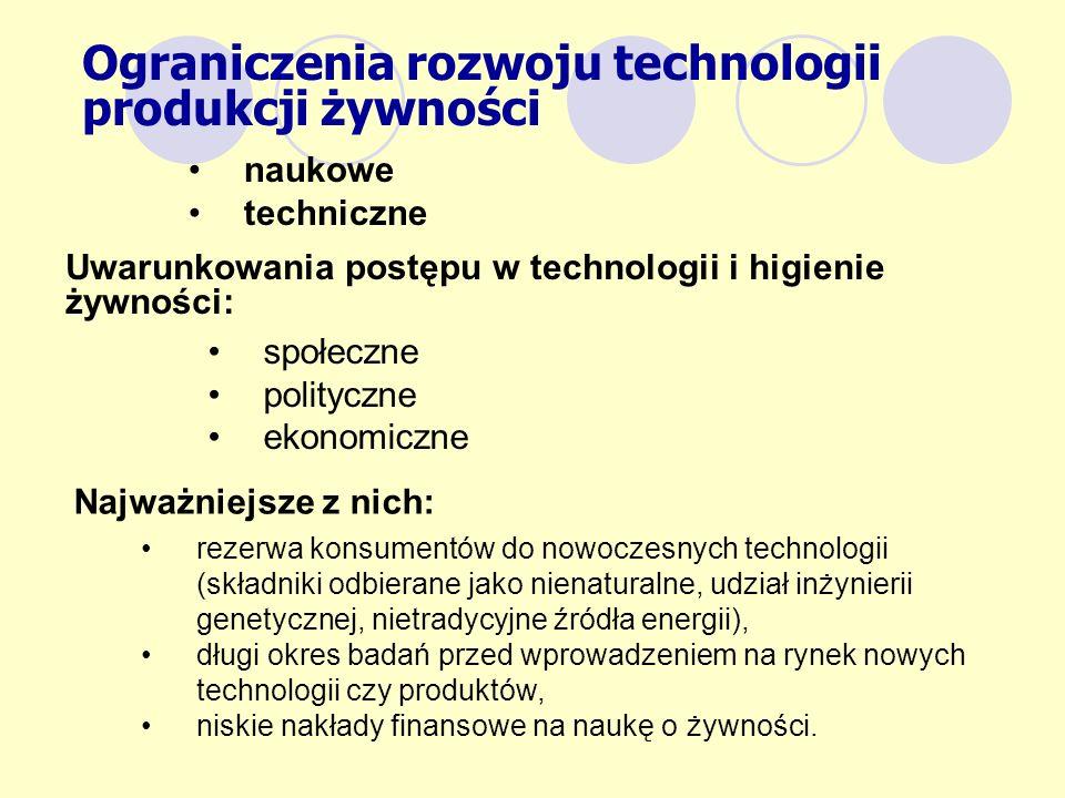 Ograniczenia rozwoju technologii produkcji żywności