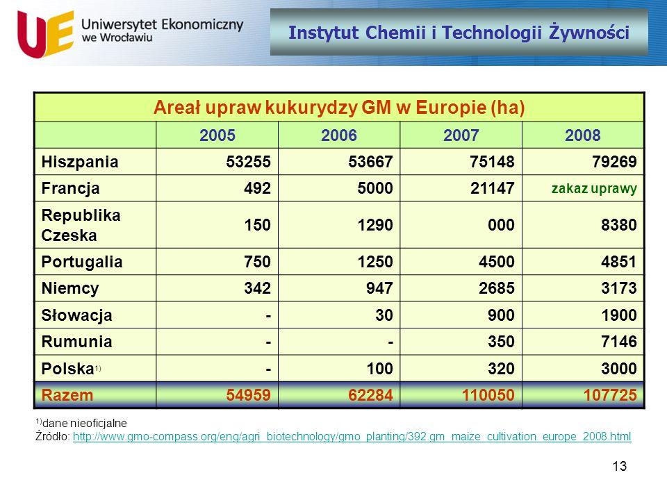 Areał upraw kukurydzy GM w Europie (ha)