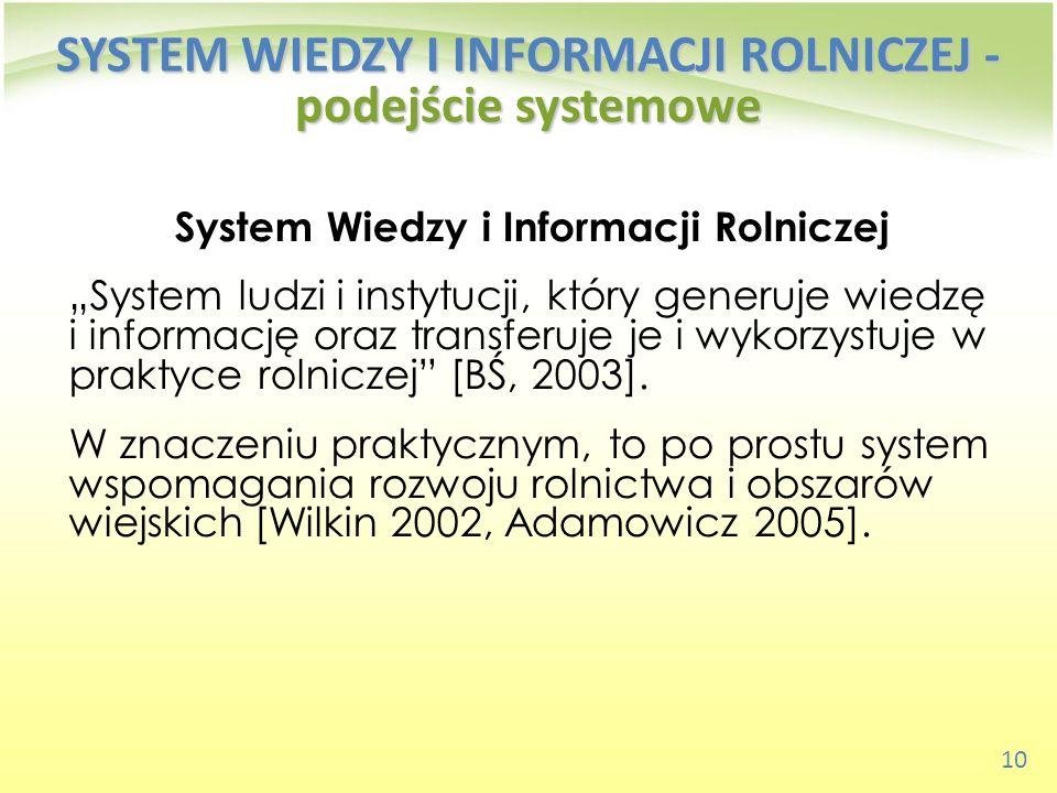SYSTEM WIEDZY I INFORMACJI ROLNICZEJ - podejście systemowe