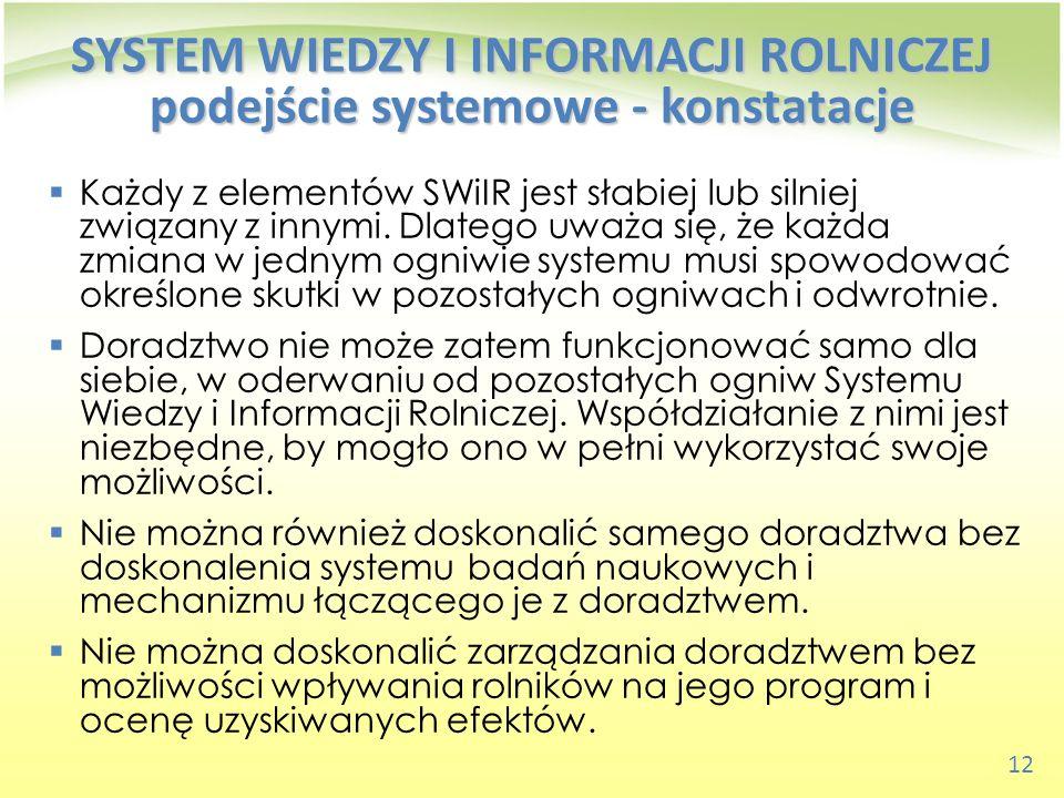 SYSTEM WIEDZY I INFORMACJI ROLNICZEJ podejście systemowe - konstatacje