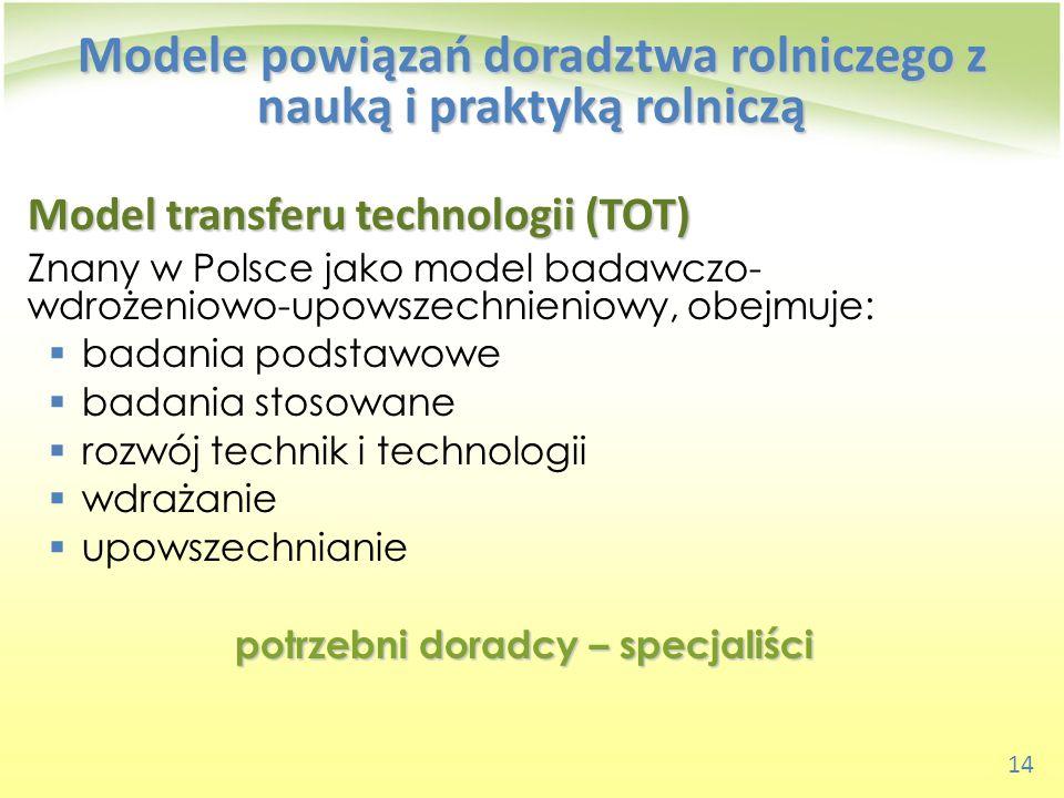 Modele powiązań doradztwa rolniczego z nauką i praktyką rolniczą