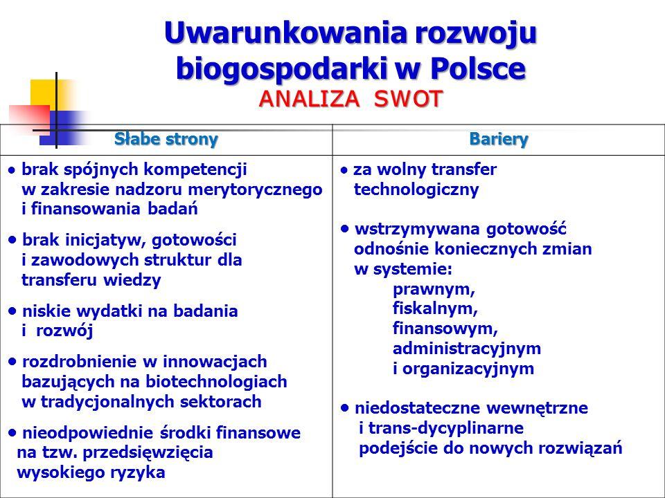 Uwarunkowania rozwoju biogospodarki w Polsce
