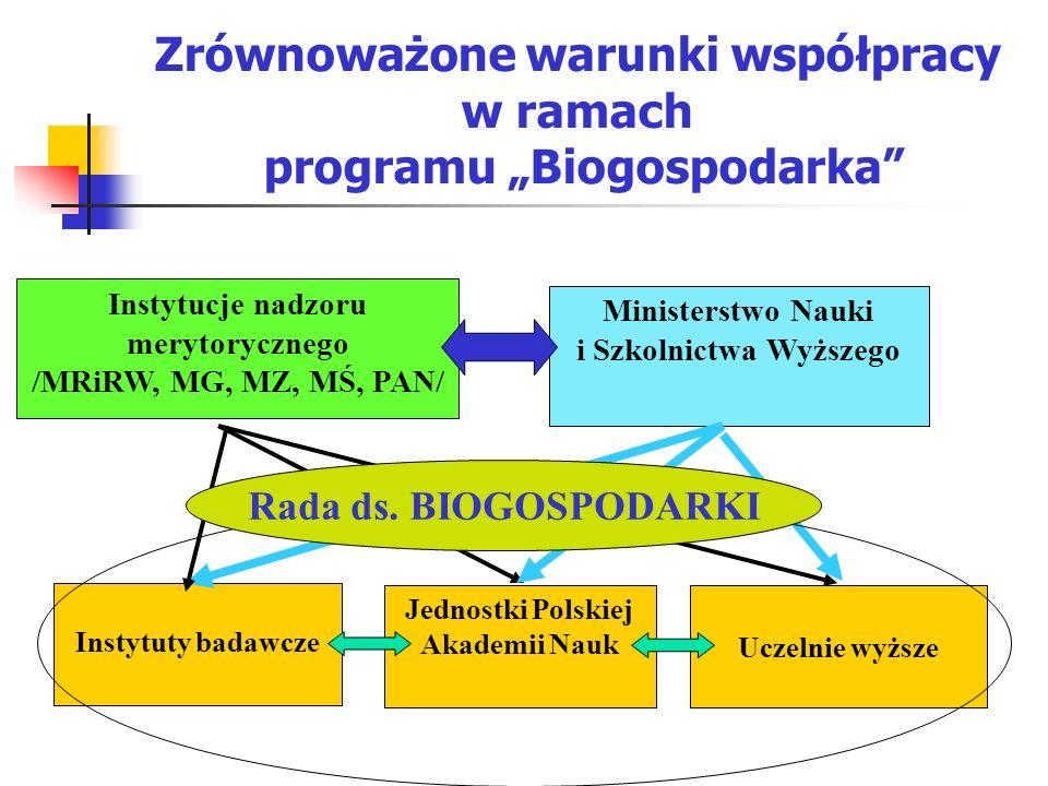 """Zrównoważone warunki współpracy w ramach programu """"Biogospodarka"""
