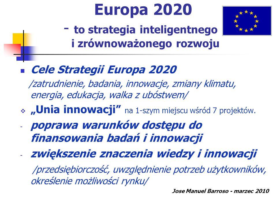 Europa 2020 - to strategia inteligentnego i zrównoważonego rozwoju