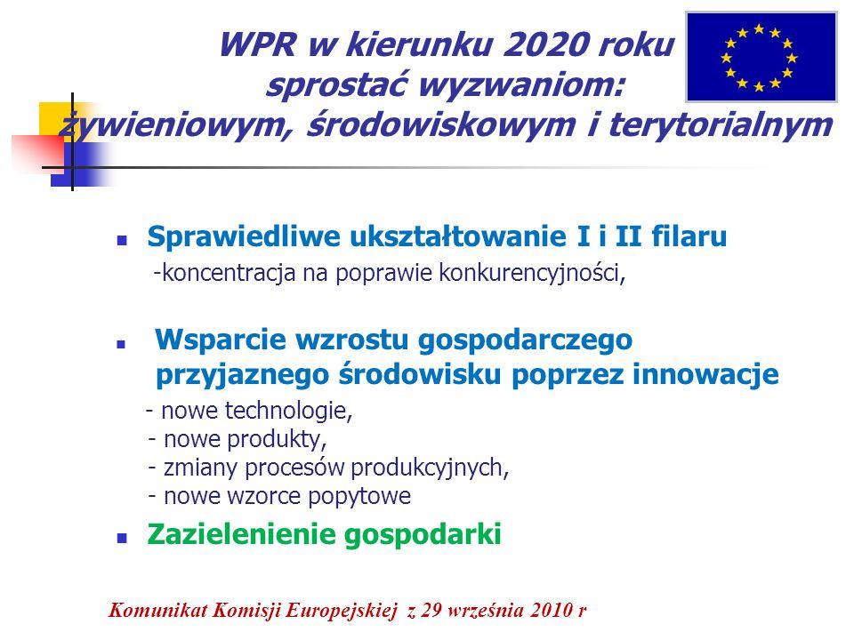 WPR w kierunku 2020 roku sprostać wyzwaniom: żywieniowym, środowiskowym i terytorialnym