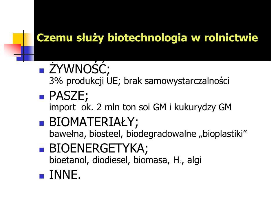 Czemu służy biotechnologia w rolnictwie