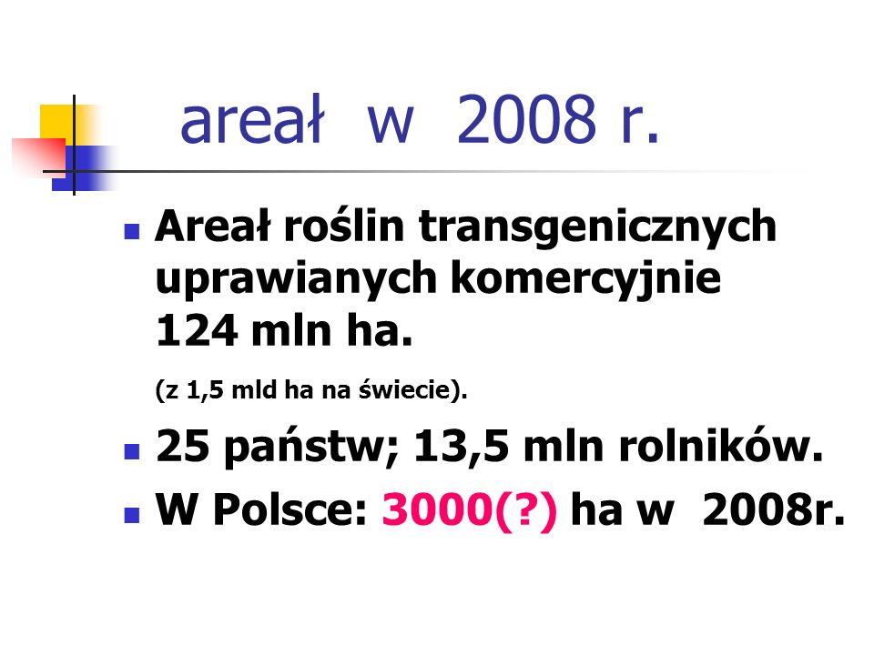 areał w 2008 r. Areał roślin transgenicznych uprawianych komercyjnie 124 mln ha. (z 1,5 mld ha na świecie).