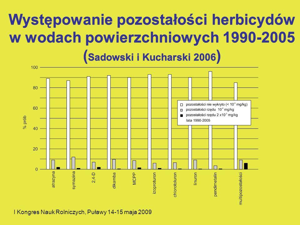 Występowanie pozostałości herbicydów w wodach powierzchniowych 1990-2005 (Sadowski i Kucharski 2006)