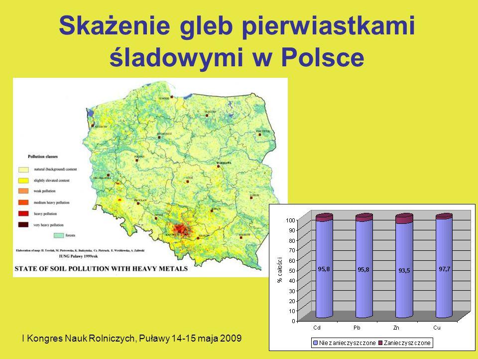 Skażenie gleb pierwiastkami śladowymi w Polsce