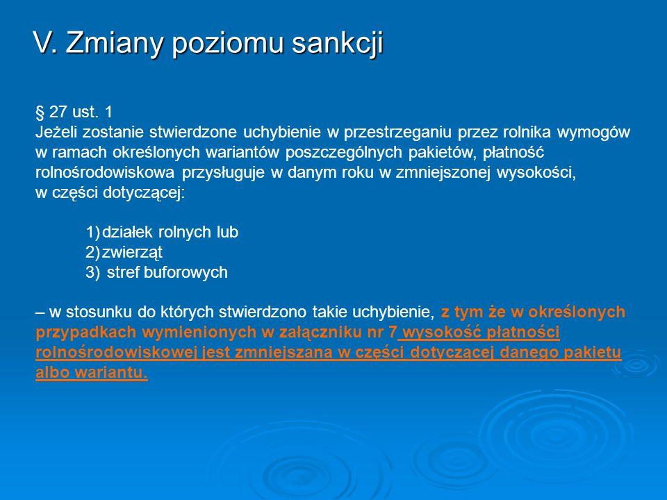V. Zmiany poziomu sankcji