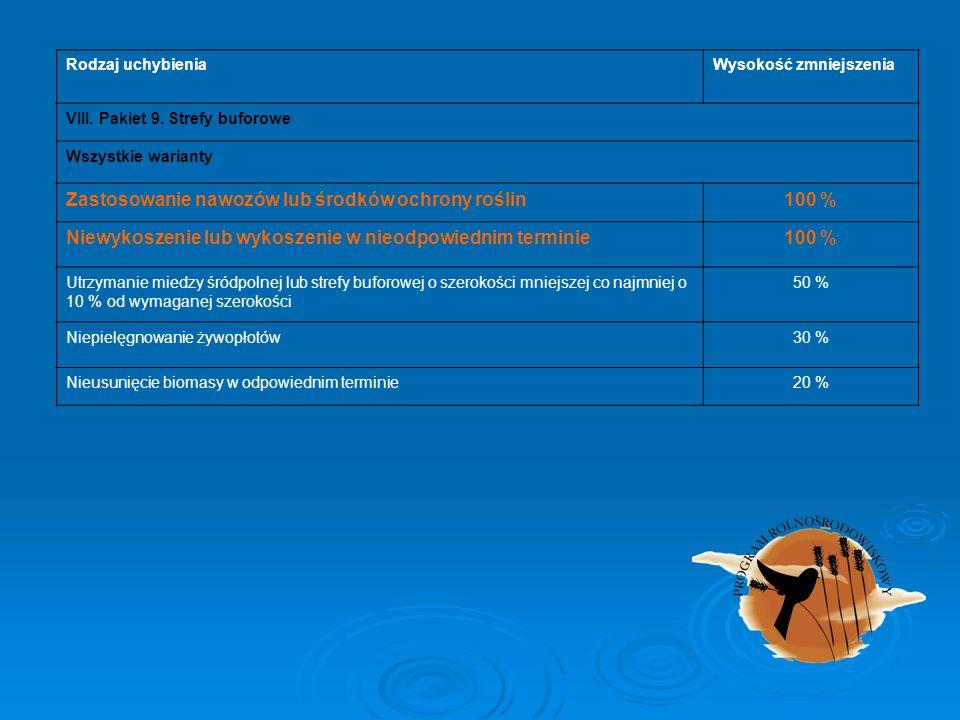 Zastosowanie nawozów lub środków ochrony roślin 100 %