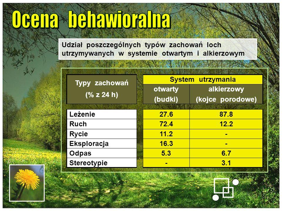 Ocena behawioralnaUdział poszczególnych typów zachowań loch utrzymywanych w systemie otwartym i alkierzowym.