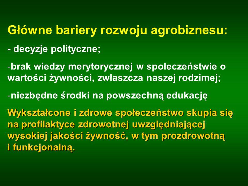 Główne bariery rozwoju agrobiznesu: