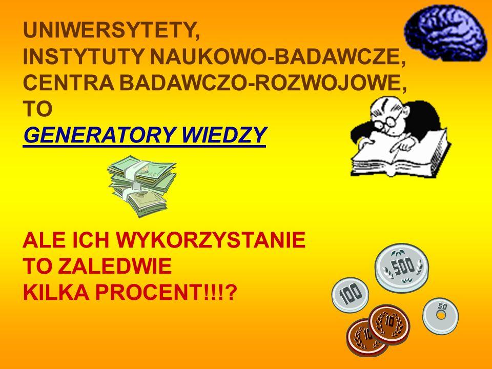 UNIWERSYTETY, INSTYTUTY NAUKOWO-BADAWCZE, CENTRA BADAWCZO-ROZWOJOWE, TO GENERATORY WIEDZY