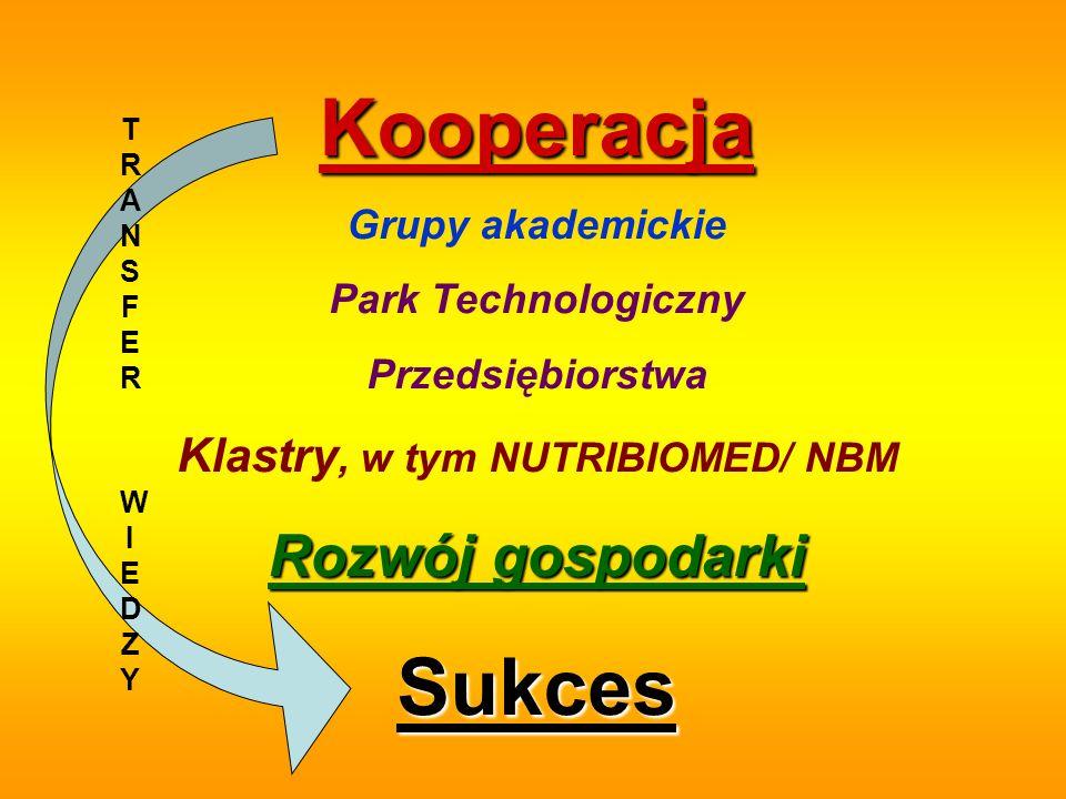 Klastry, w tym NUTRIBIOMED/ NBM