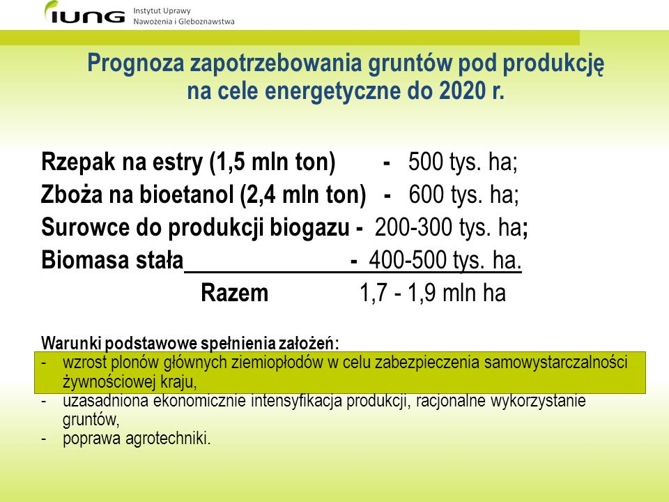 Rzepak na estry (1,5 mln ton) - 500 tys. ha;