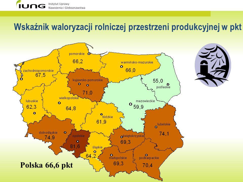 Wskaźnik waloryzacji rolniczej przestrzeni produkcyjnej w pkt