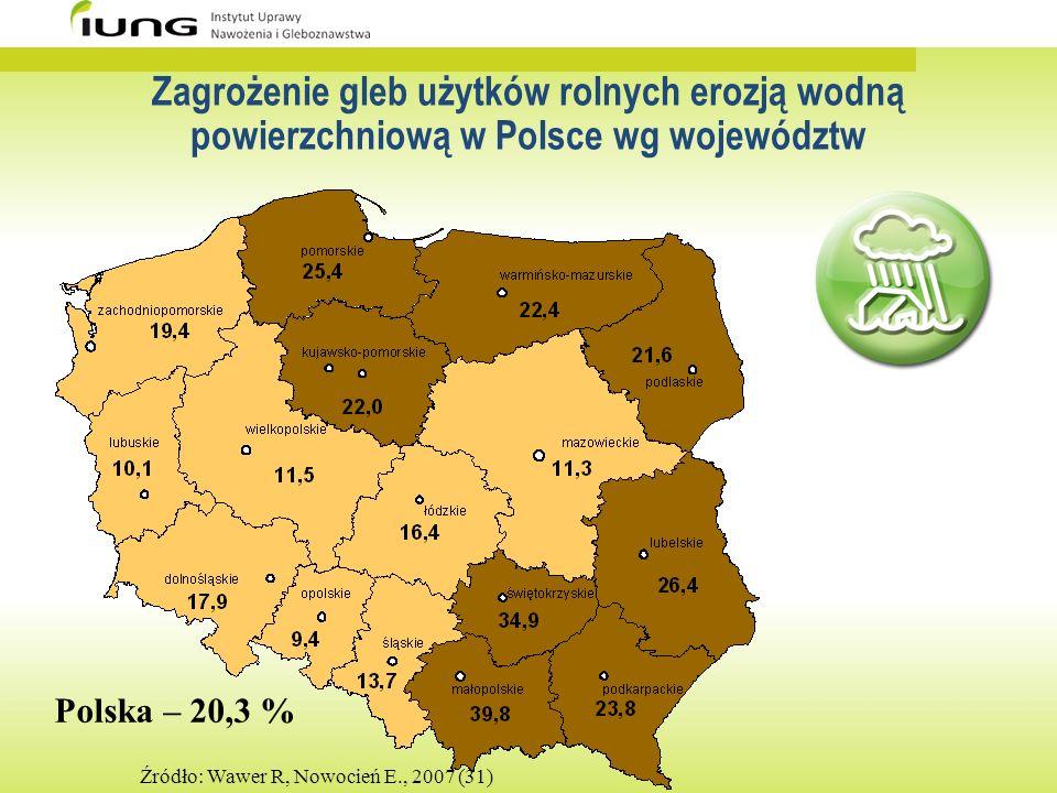 Zagrożenie gleb użytków rolnych erozją wodną powierzchniową w Polsce wg województw
