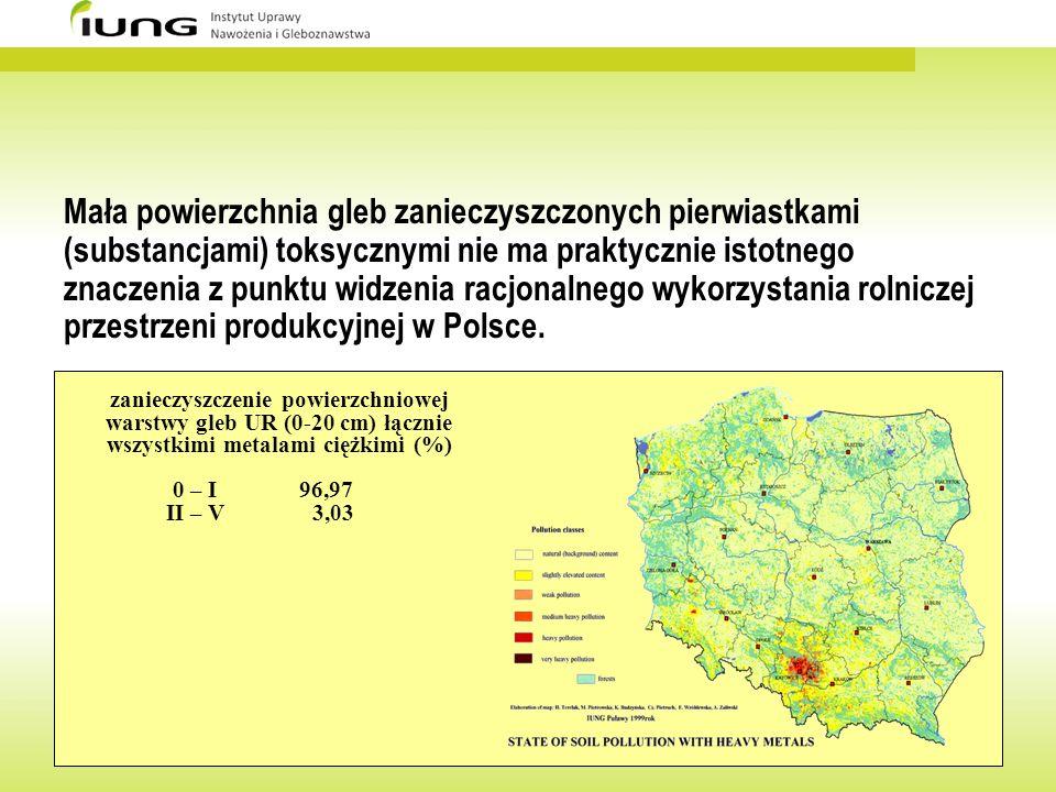 Mała powierzchnia gleb zanieczyszczonych pierwiastkami (substancjami) toksycznymi nie ma praktycznie istotnego znaczenia z punktu widzenia racjonalnego wykorzystania rolniczej przestrzeni produkcyjnej w Polsce.