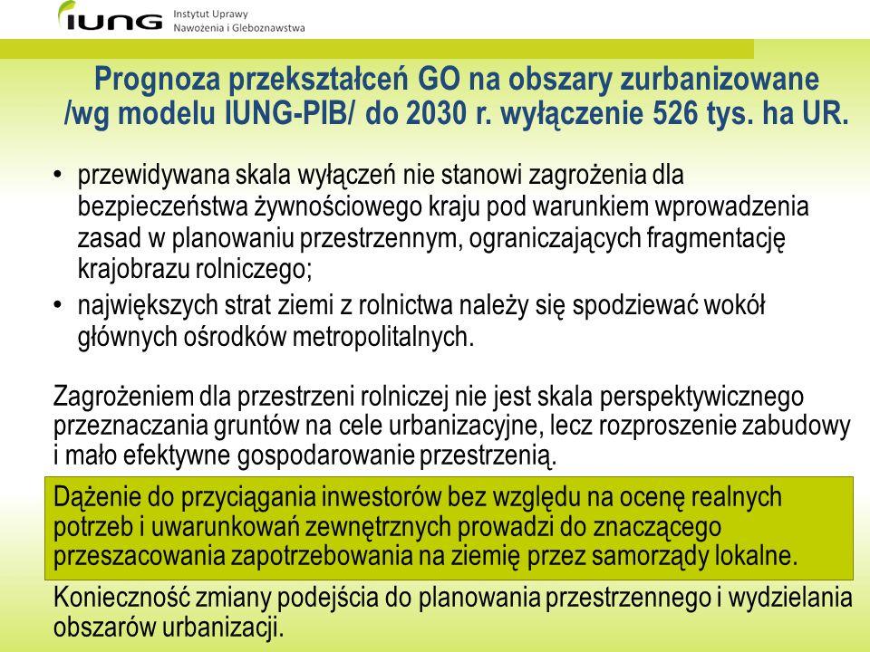 Prognoza przekształceń GO na obszary zurbanizowane /wg modelu IUNG-PIB/ do 2030 r. wyłączenie 526 tys. ha UR.