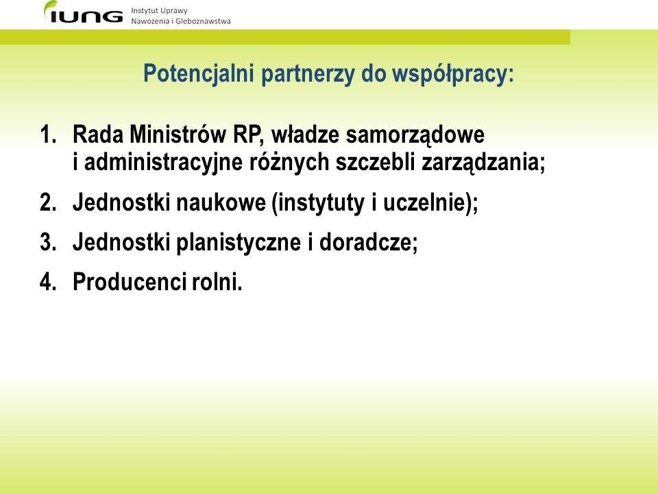 Potencjalni partnerzy do współpracy:
