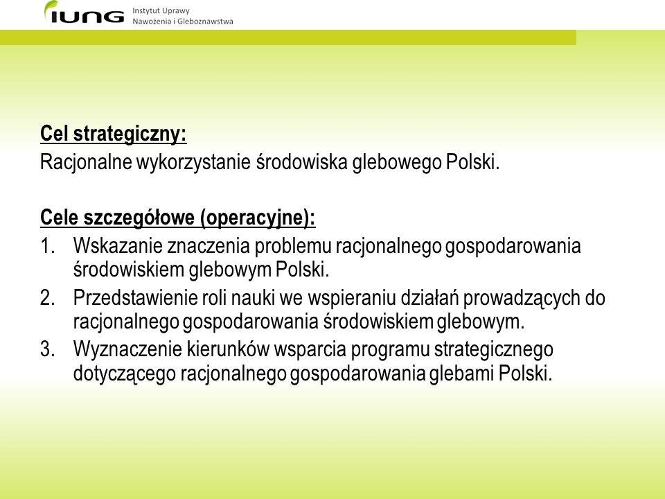Cel strategiczny: Racjonalne wykorzystanie środowiska glebowego Polski. Cele szczegółowe (operacyjne):