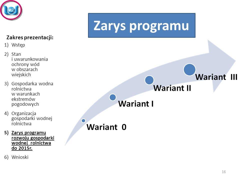 Zarys programu Zakres prezentacji: Wstęp
