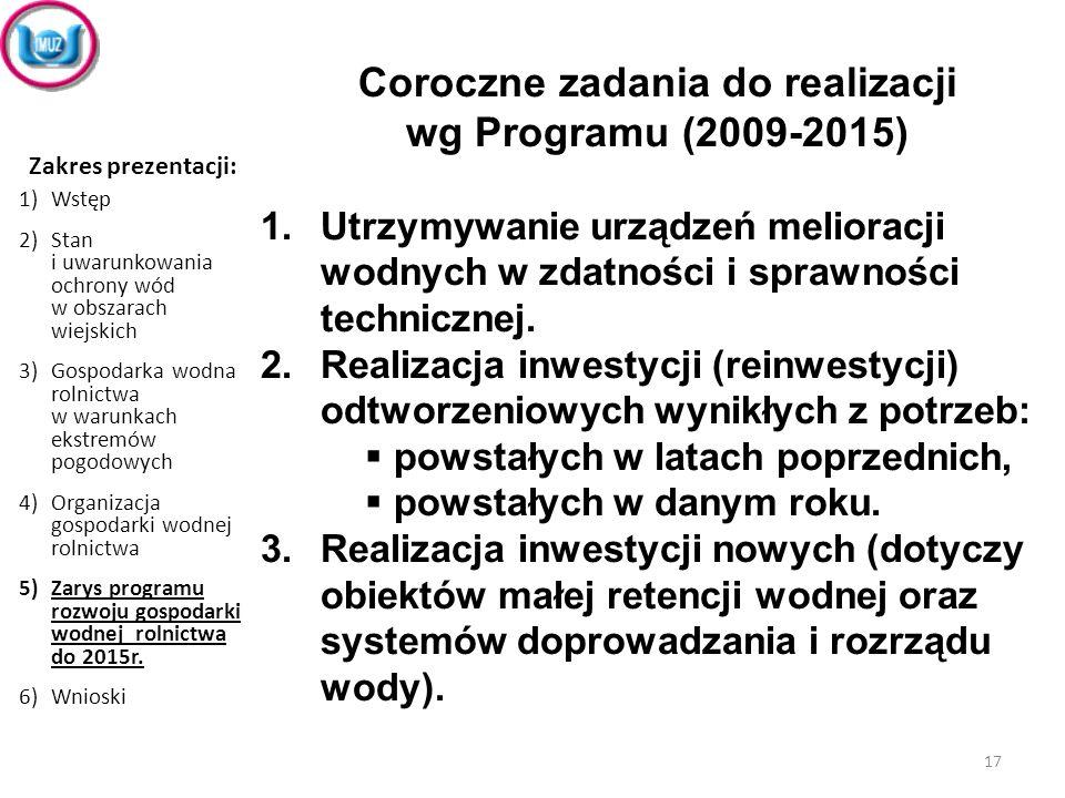 Coroczne zadania do realizacji wg Programu (2009-2015)