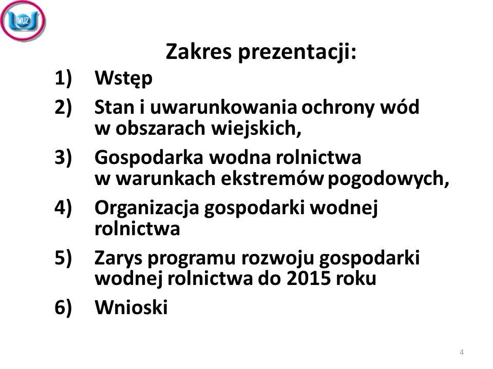 Zakres prezentacji: Wstęp