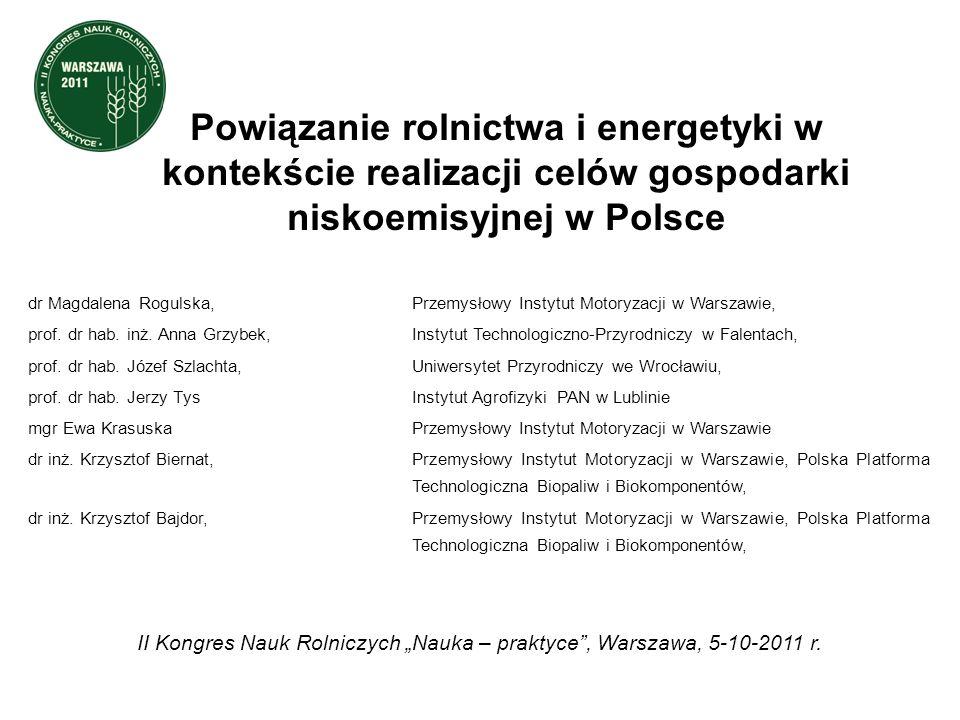 """II Kongres Nauk Rolniczych """"Nauka – praktyce , Warszawa, 5-10-2011 r."""