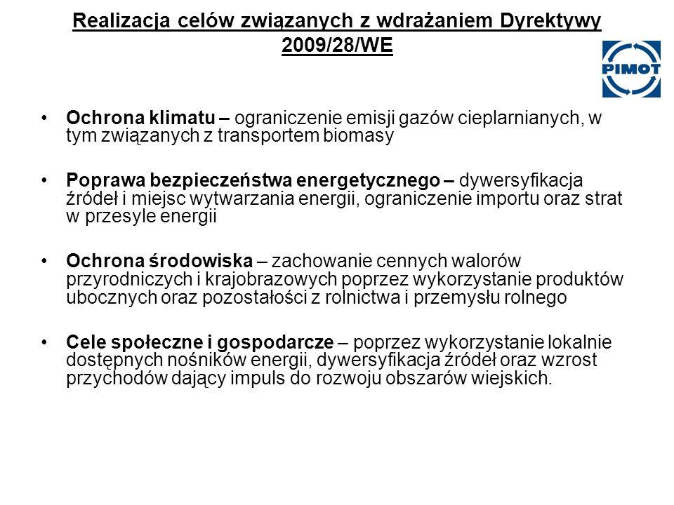 Realizacja celów związanych z wdrażaniem Dyrektywy 2009/28/WE