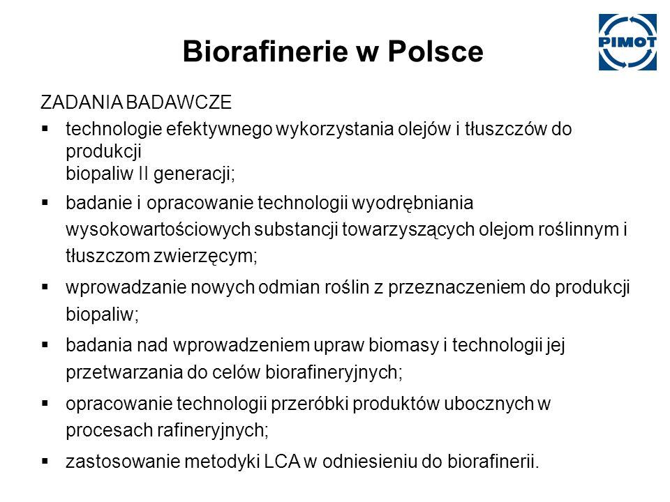 Biorafinerie w Polsce ZADANIA BADAWCZE