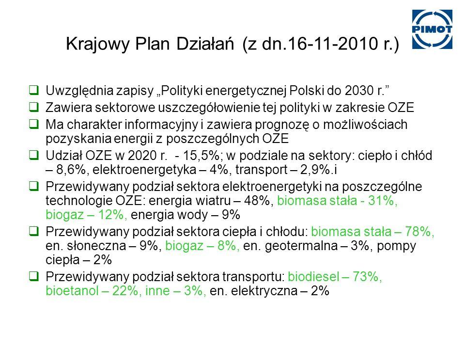 Krajowy Plan Działań (z dn.16-11-2010 r.)