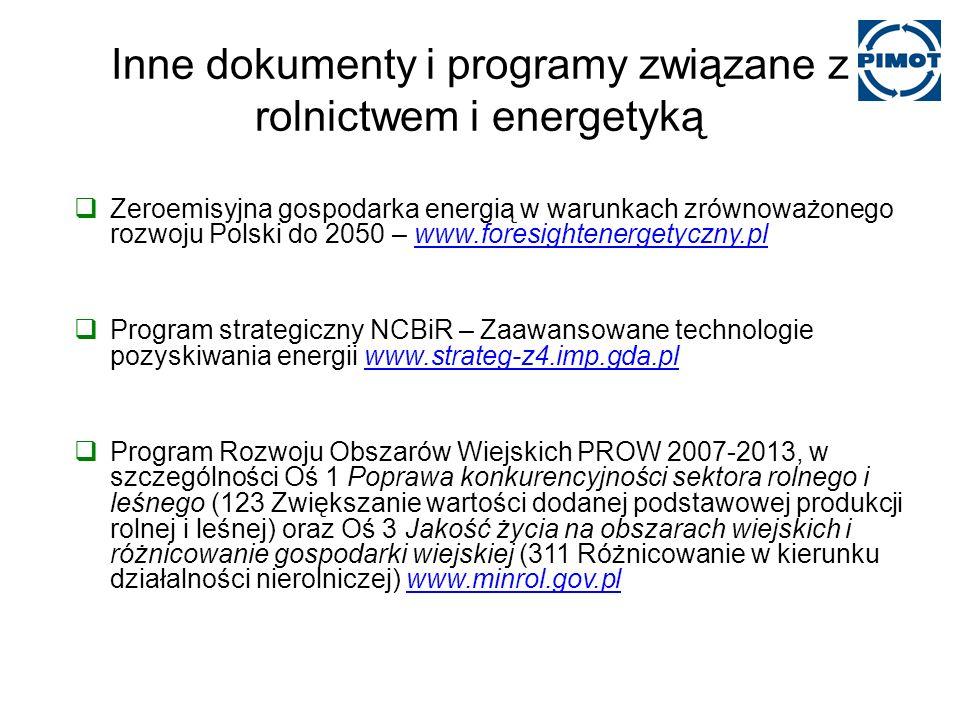 Inne dokumenty i programy związane z rolnictwem i energetyką