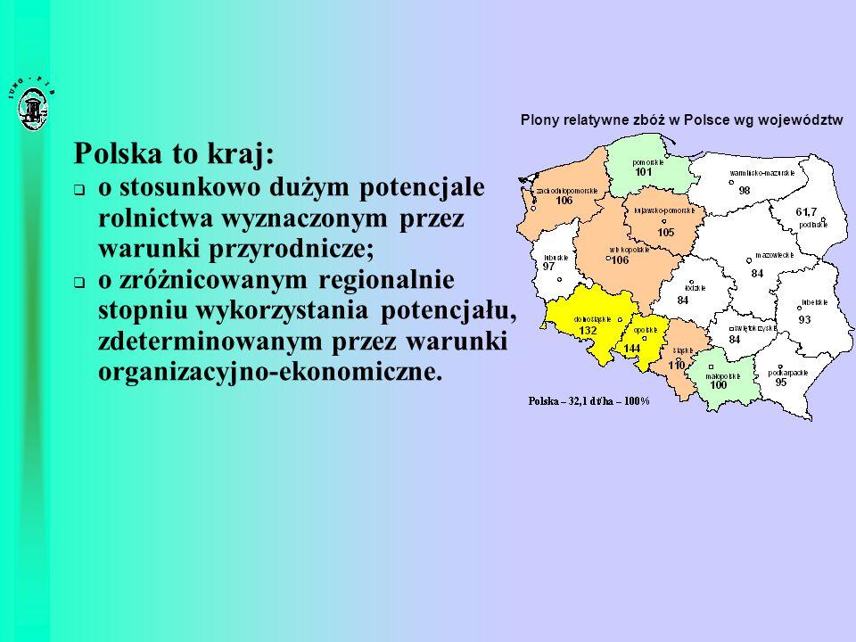 Plony relatywne zbóż w Polsce wg województw