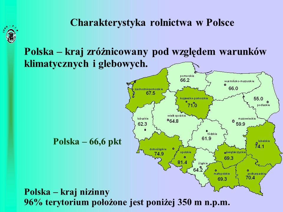 Charakterystyka rolnictwa w Polsce