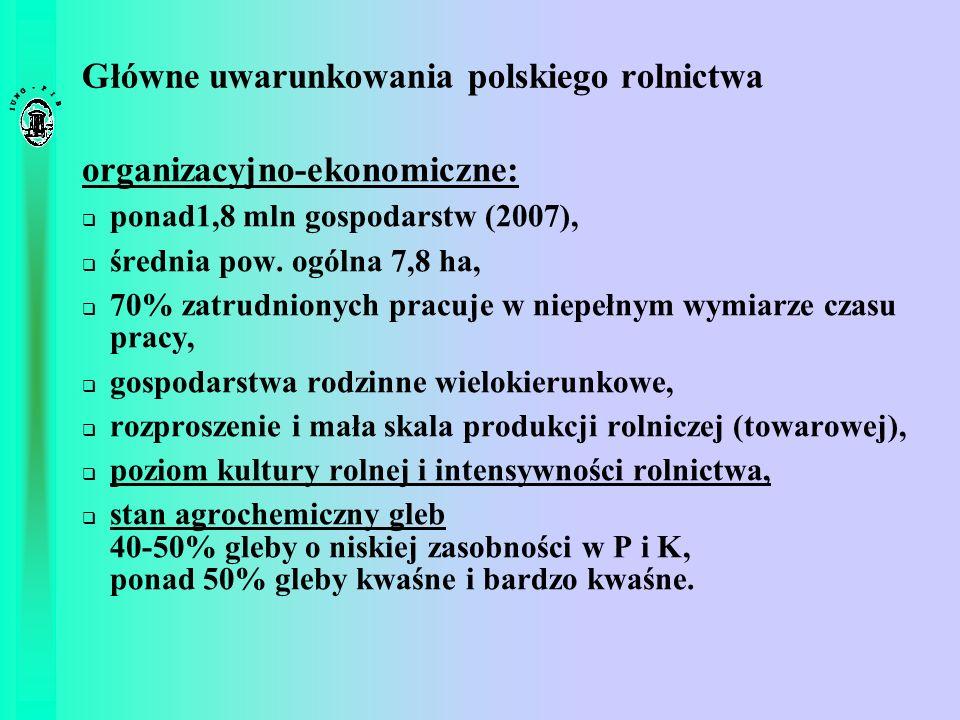 Główne uwarunkowania polskiego rolnictwa