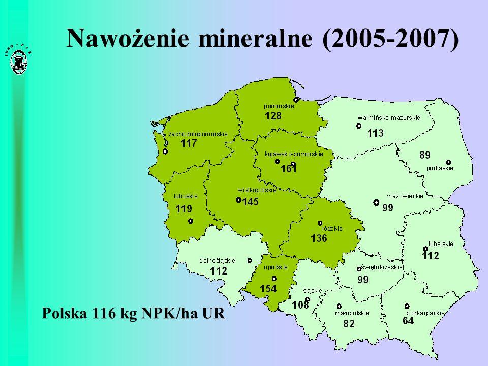 Nawożenie mineralne (2005-2007)