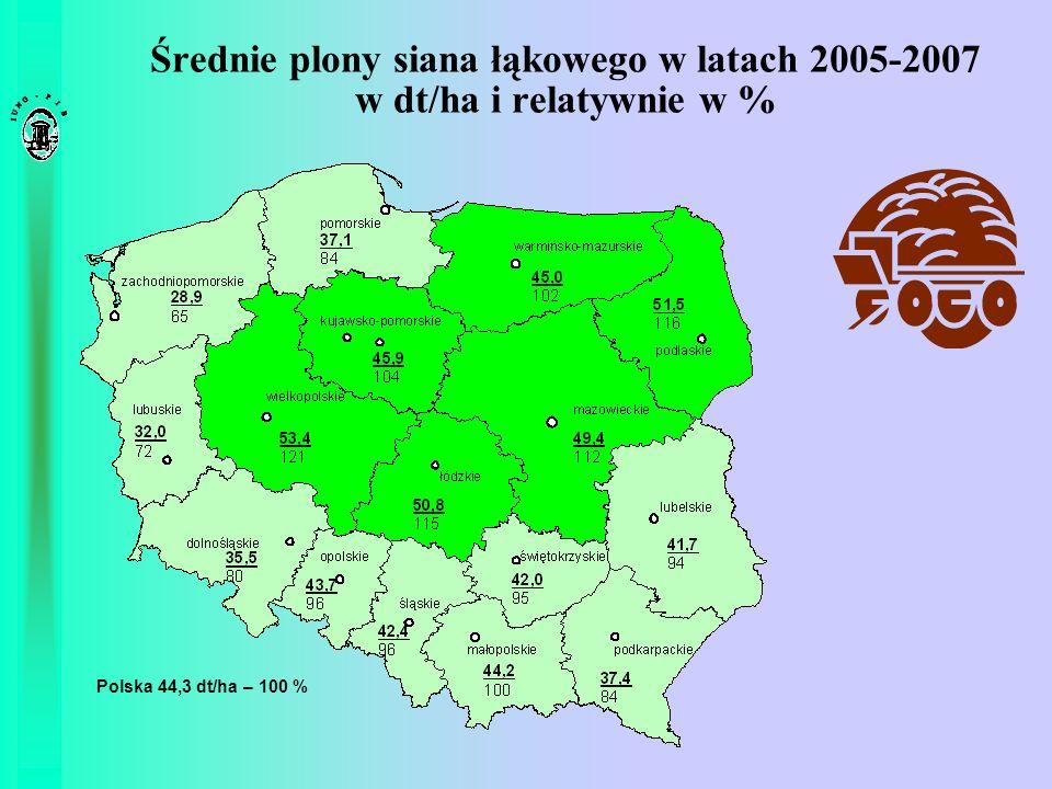 Średnie plony siana łąkowego w latach 2005-2007 w dt/ha i relatywnie w %