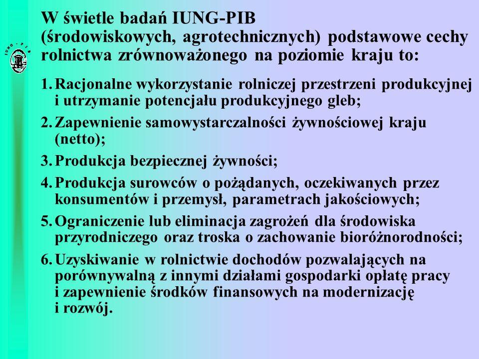 W świetle badań IUNG-PIB (środowiskowych, agrotechnicznych) podstawowe cechy rolnictwa zrównoważonego na poziomie kraju to: