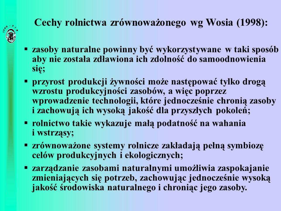 Cechy rolnictwa zrównoważonego wg Wosia (1998):