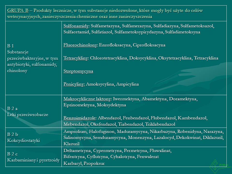 GRUPA B – Produkty lecznicze, w tym substancje niedozwolone, które mogły być użyte do celów weterynaryjnych, zanieczyszczenia chemiczne oraz inne zanieczyszczenia