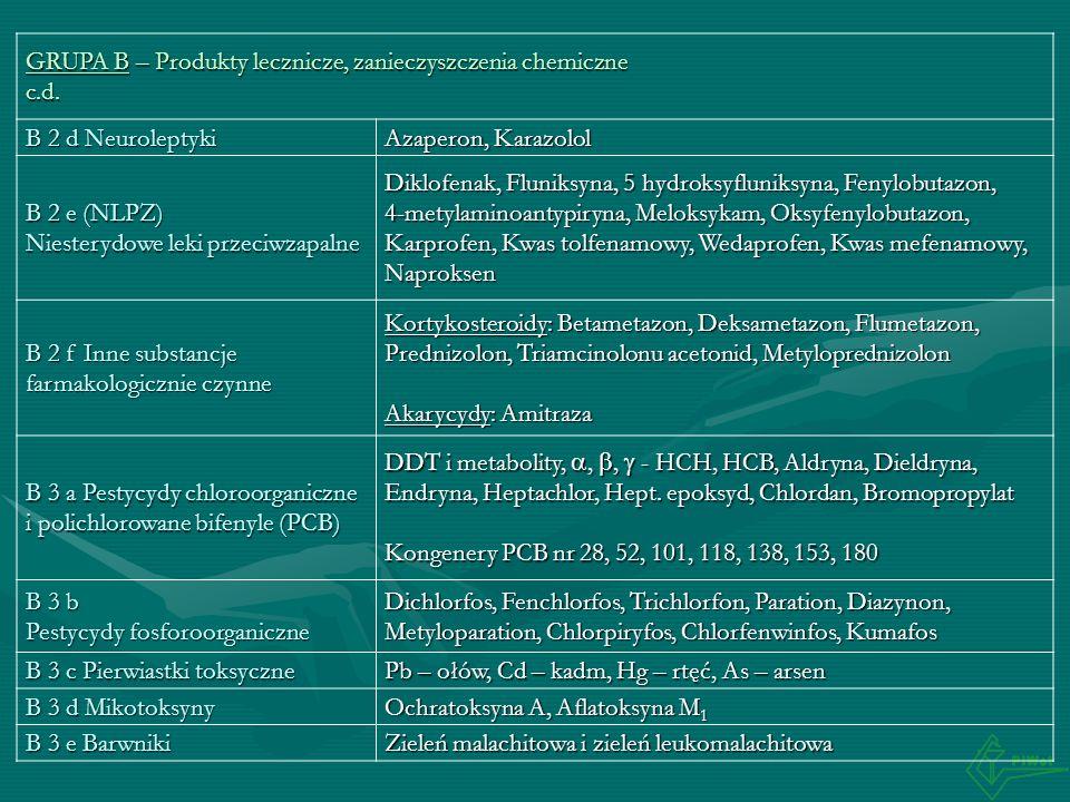 GRUPA B – Produkty lecznicze, zanieczyszczenia chemiczne
