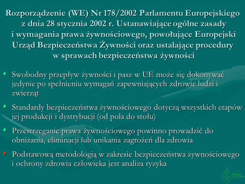 Rozporządzenie (WE) Nr 178/2002 Parlamentu Europejskiego z dnia 28 stycznia 2002 r. Ustanawiające ogólne zasady i wymagania prawa żywnościowego, powołujące Europejski Urząd Bezpieczeństwa Żywności oraz ustalające procedury w sprawach bezpieczeństwa żywności