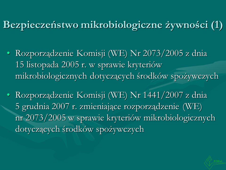 Bezpieczeństwo mikrobiologiczne żywności (1)