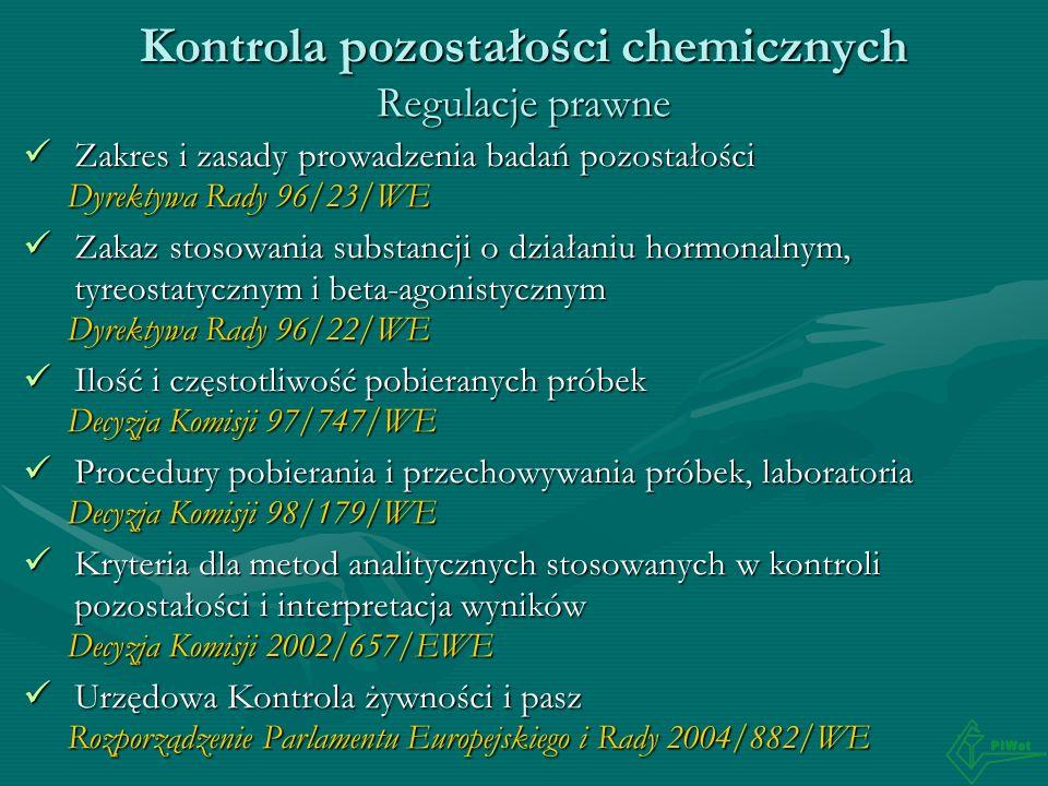 Kontrola pozostałości chemicznych Regulacje prawne