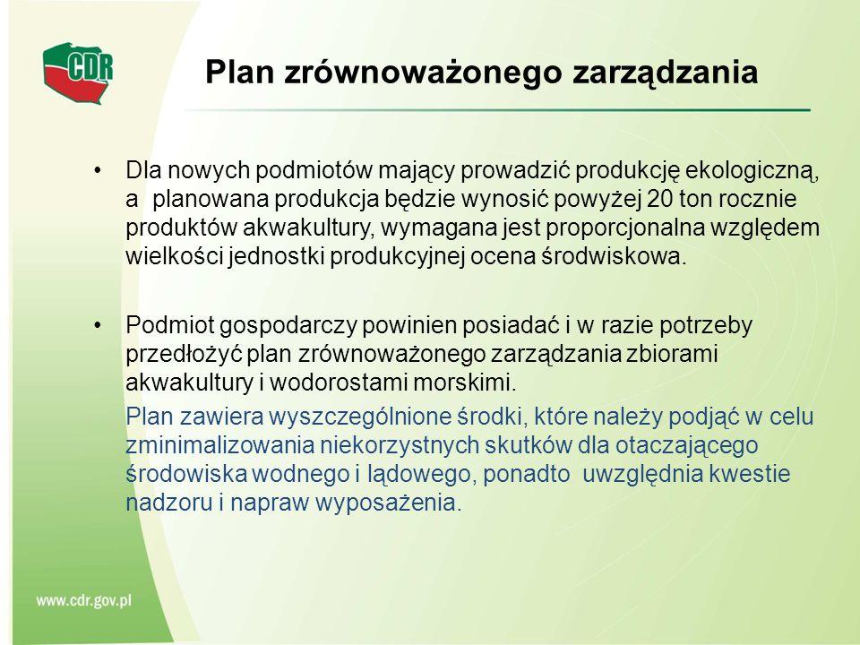 Plan zrównoważonego zarządzania