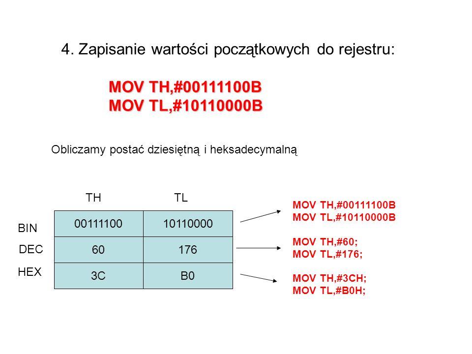 4. Zapisanie wartości początkowych do rejestru: MOV TH,#00111100B