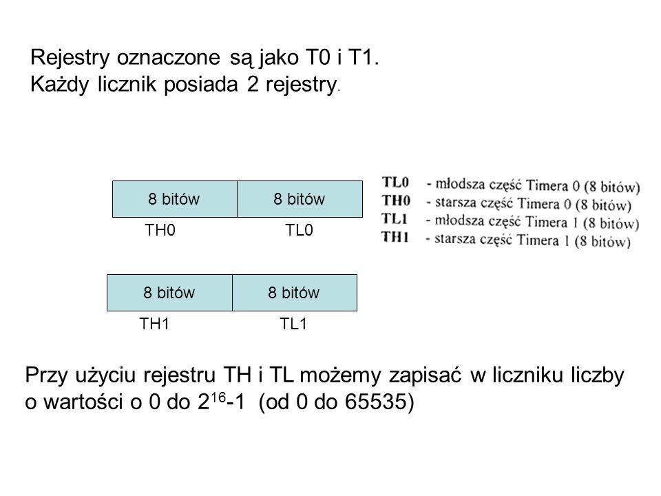 Rejestry oznaczone są jako T0 i T1. Każdy licznik posiada 2 rejestry.