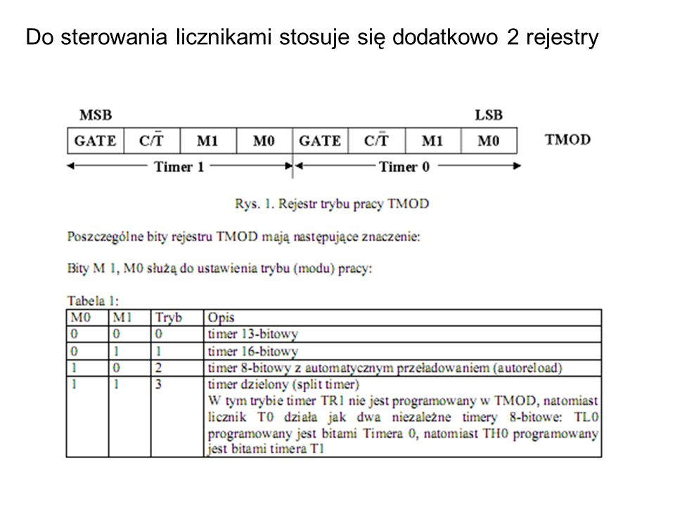 Do sterowania licznikami stosuje się dodatkowo 2 rejestry